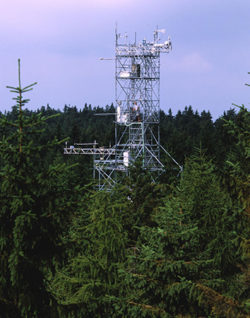 Eddy Flux Tower
