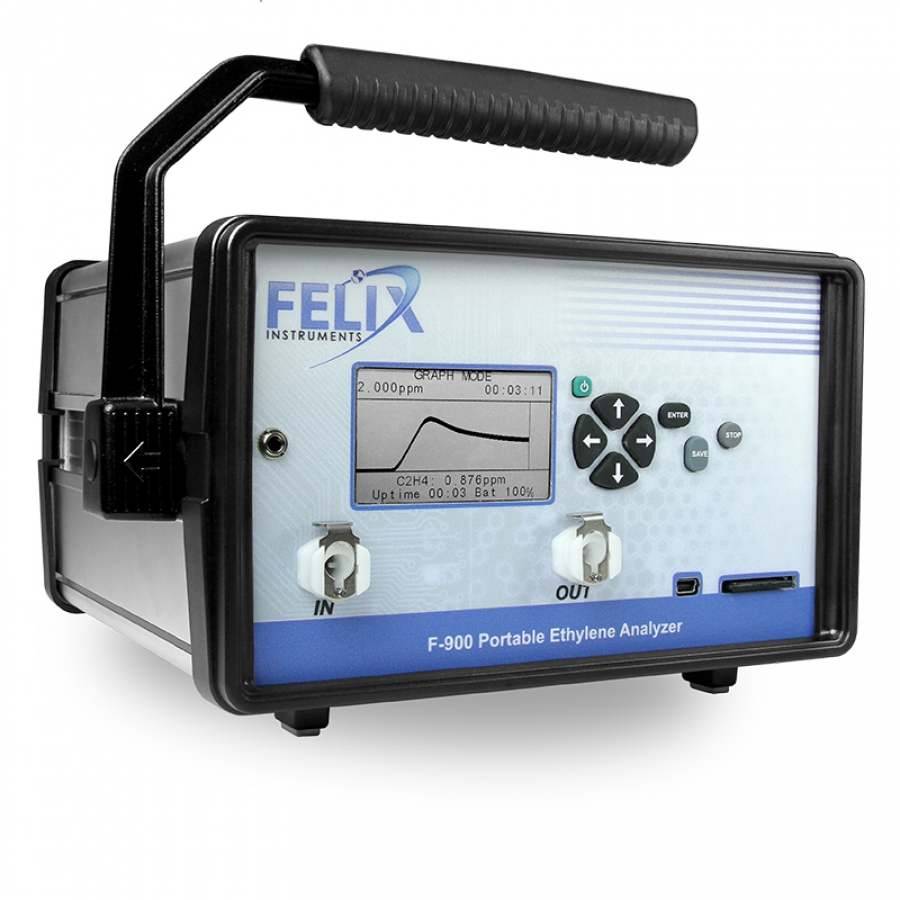 F-900 Portable Ethylene Analyzer